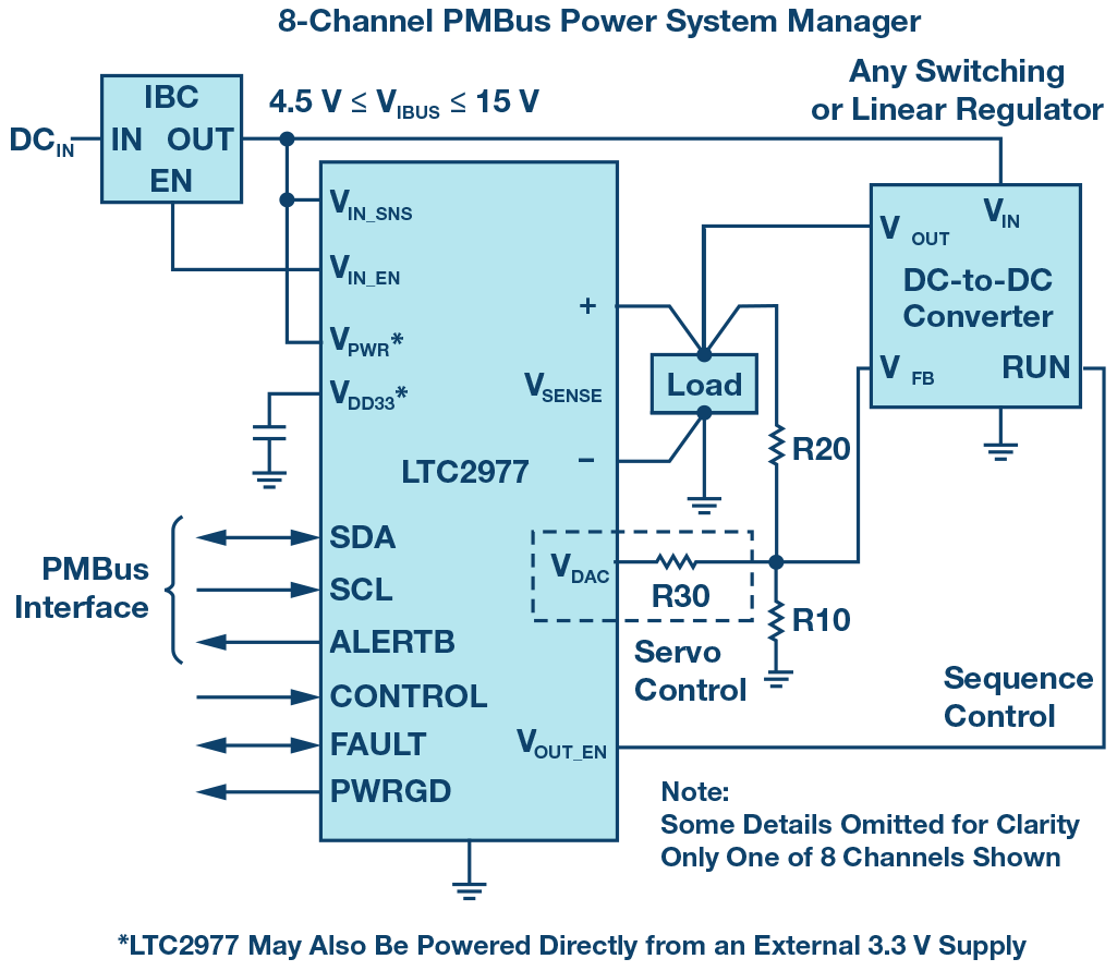 Fine Care And Feeding Of Fpga Power Supplies A How And Why Guide To Wiring Cloud Itislusmarecoveryedborg