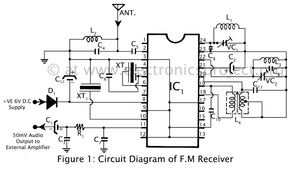 Wondrous Simple And Powerful F M Receiver Electronics Project Wiring Cloud Picalendutblikvittorg