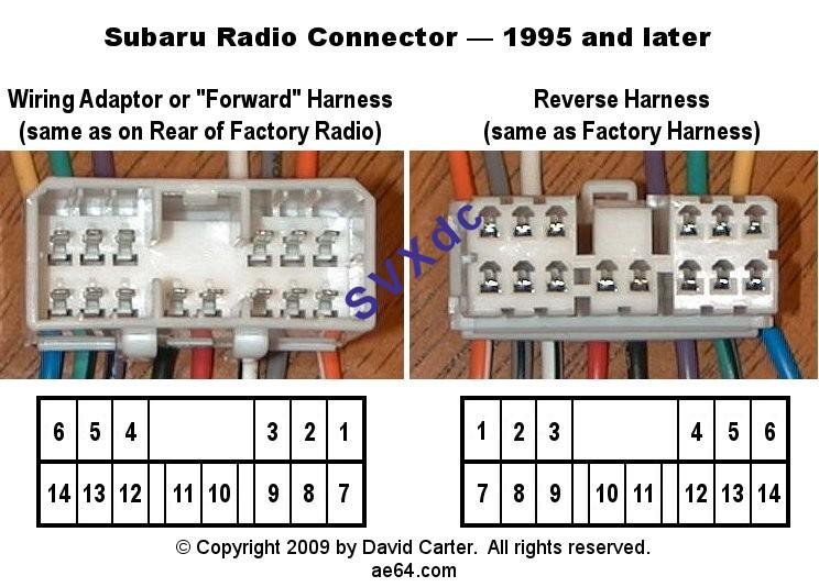 Awe Inspiring Subaru Forester Radio Harness Pin Out Wiring Cloud Domeilariaidewilluminateatxorg