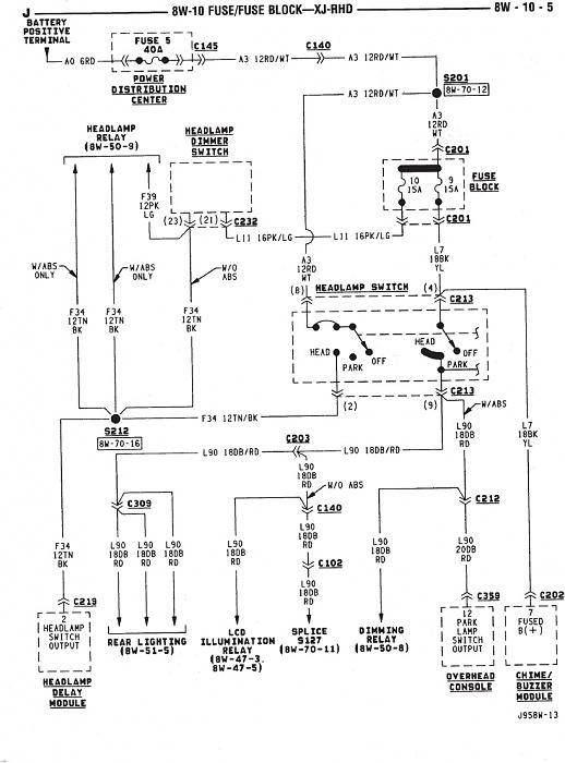 Pleasing Jeep Headlight Switch Wiring Wiring Diagram Wiring Cloud Staixaidewilluminateatxorg