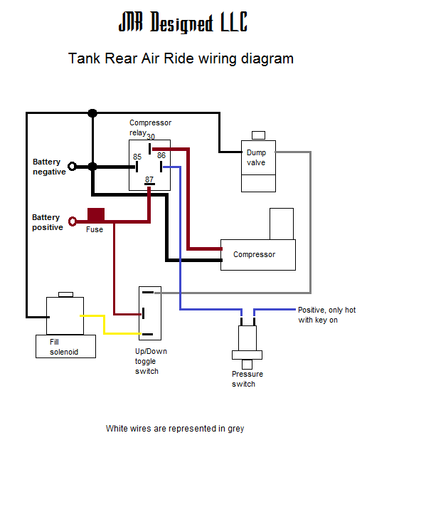 Magnificent Add On Fast Up Rear Air Tank Kits Jnr Designed Wiring Cloud Uslyletkolfr09Org