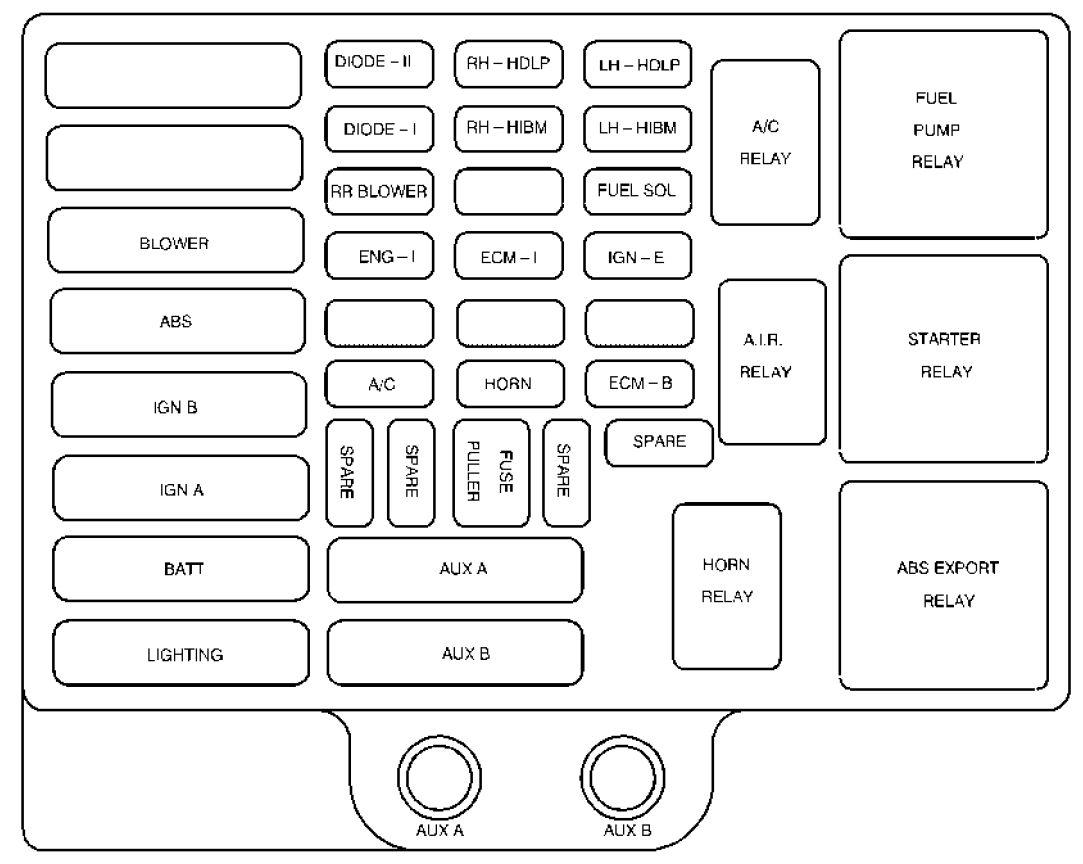 [DIAGRAM_3ER]  DF_8771] Gmc Sierra Fuse Box Diagram On Wiring Diagram For 2011 Gmc Savana  Free Diagram | 2015 Gmc Savana Wiring Diagram |  | Over Peted Redne Animo Isra Mohammedshrine Librar Wiring 101