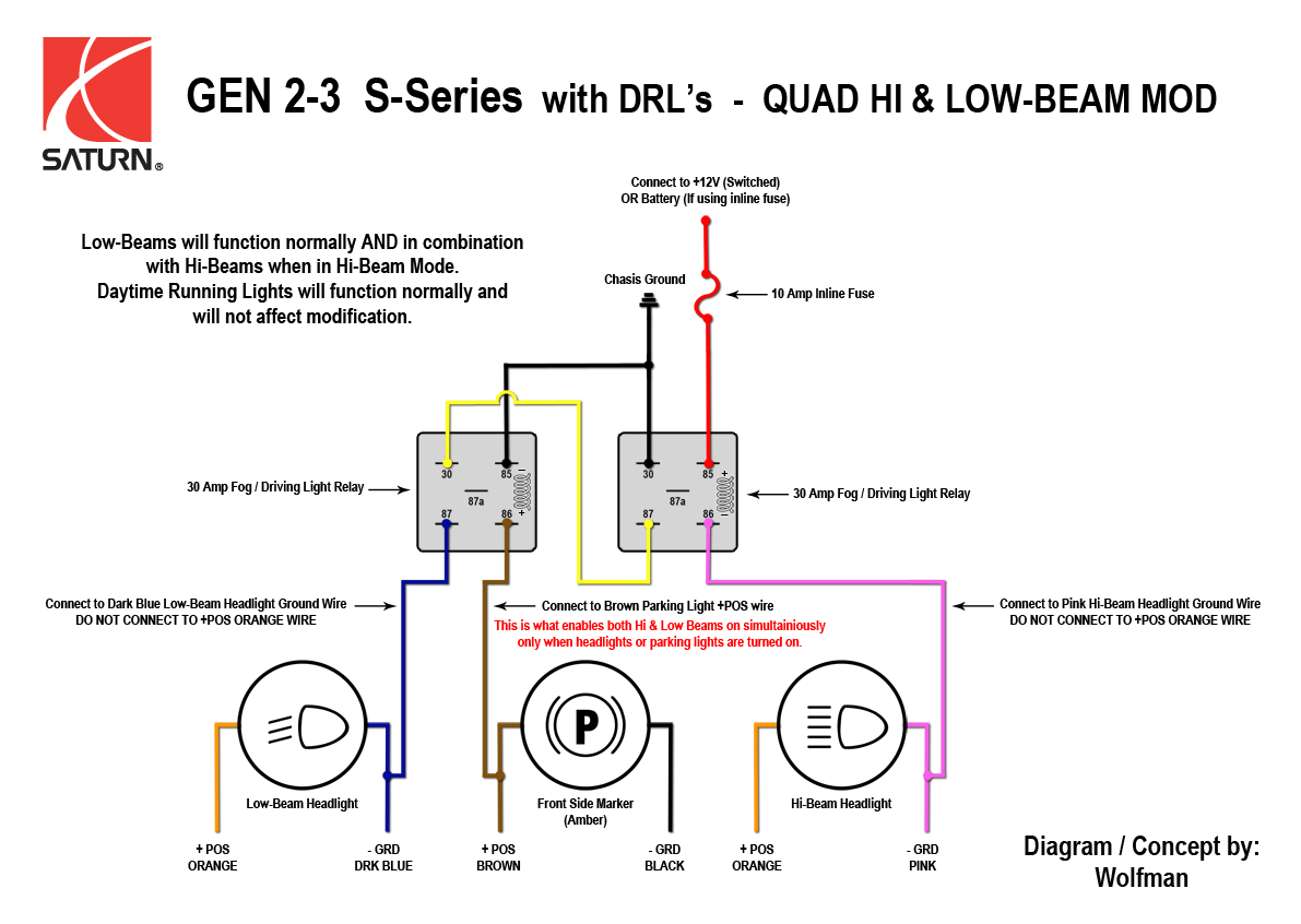 FY 40] Diagram Along With 40 Saturn Sl40 Wiring Diagram Further ...