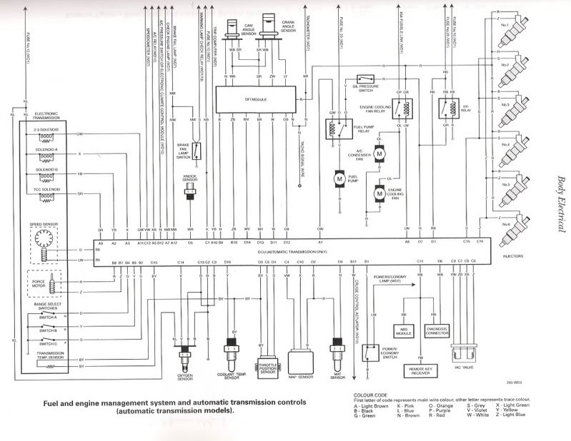 vr commodore engine wiring diagram