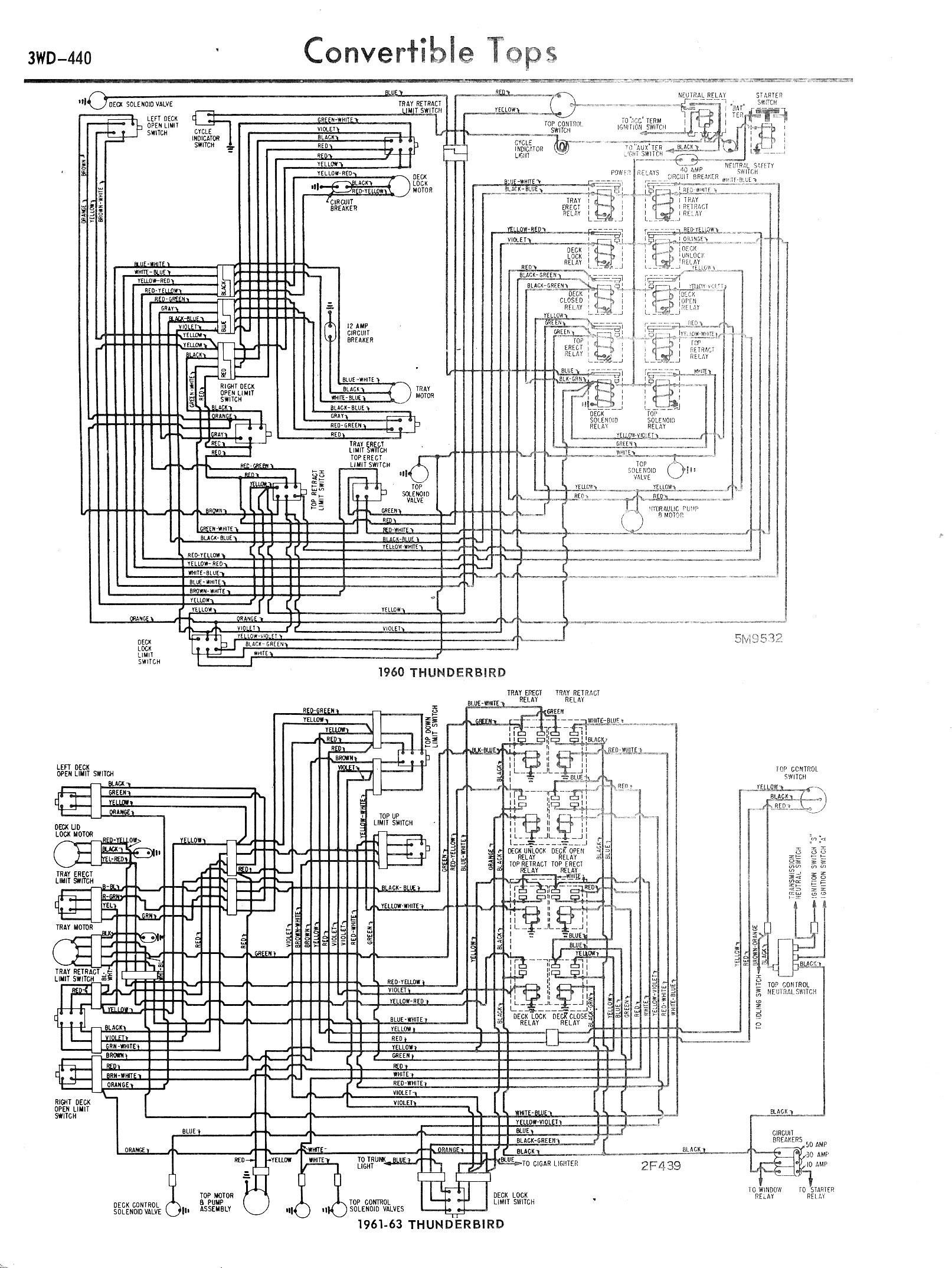 SM_7597] Convertible Tops Wiring Diagram Of 1960 Ford Thunderbird Schematic  WiringLotap Omit Hyedi Mohammedshrine Librar Wiring 101