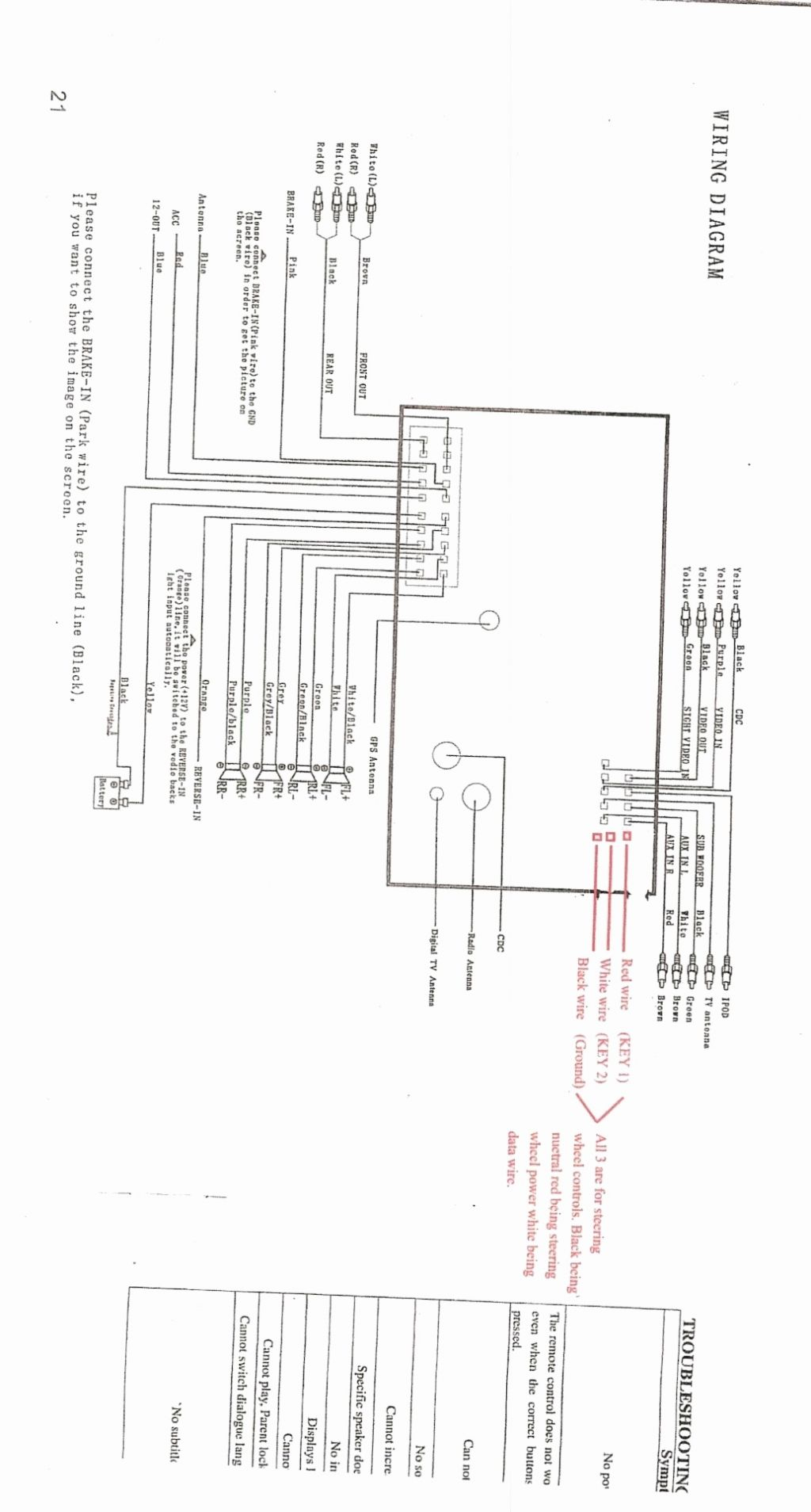 Brilliant Axxess Gmos 01 Wiring Diagram Axxess Gmos 01 Gmos01 Onstar Circuit Wiring Cloud Histehirlexornumapkesianilluminateatxorg