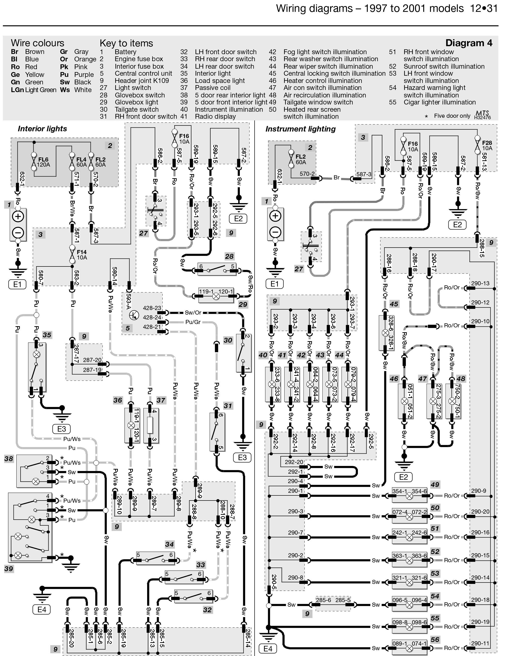 2002 Freelander Wiring Diagram