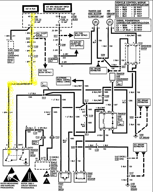 1997 Chevy 1500 4x4 Wiring Diagram Wiring Diagram Session Session Lionsclubviterbo It