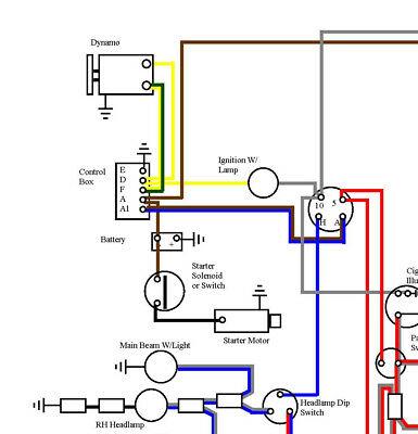 1971 Triumph Spitfire Wiring Diagram Wiring Diagram For 1949 Ford F1 Bege Wiring Diagram