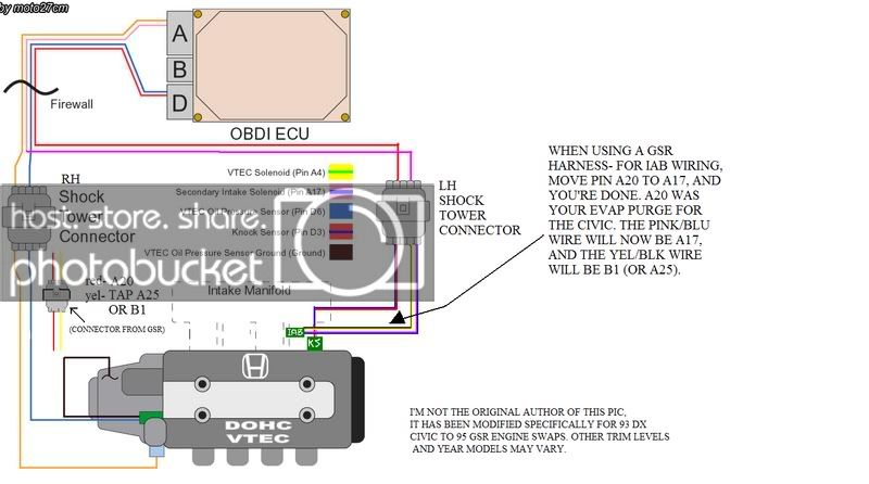 BS_9467] B18C1 Obd1 Wiring Diagram Free DiagramHila Atrix Boapu Mohammedshrine Librar Wiring 101