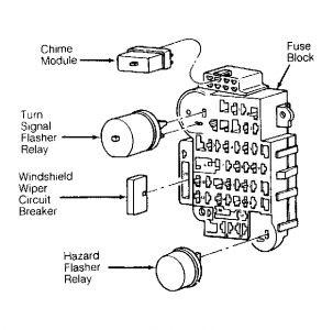 1991 Jeep Cherokee Brake Light Wiring Diagram - Wiring Diagram