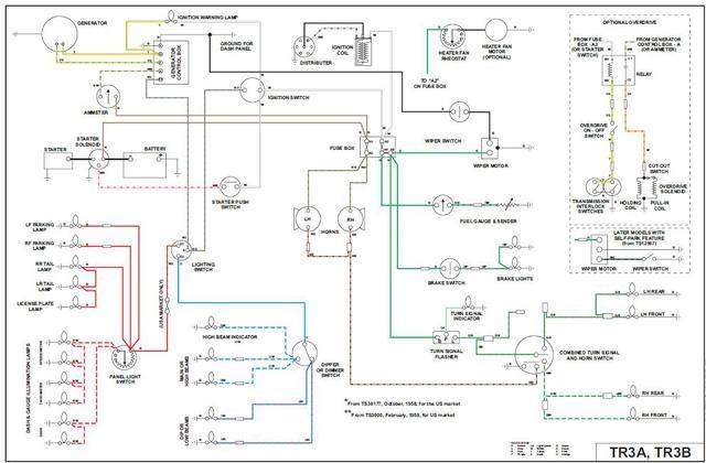 1960 Triumph Tr3 Wiring Diagram - Wiring Diagram