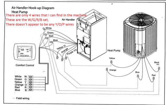 Goodman Air Conditioning Wiring Diagram from static-resources.imageservice.cloud