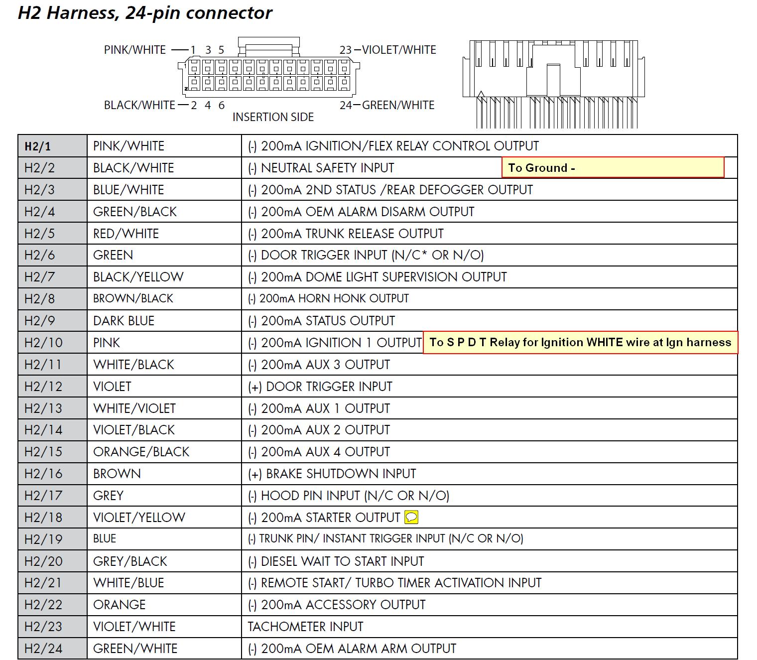 [WQZT_9871]  WR_7887] Viper 350 Hv Wiring Diagram   Viper 5704 Wiring Diagram      Sple Dylit Iness Semec Mohammedshrine Librar Wiring 101