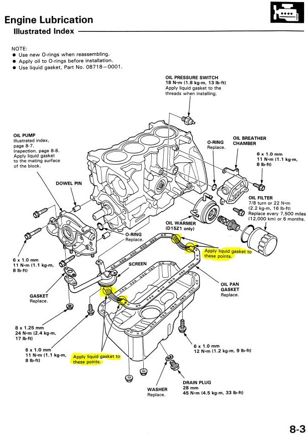 2015 honda fit engine diagram - wiring diagram all shorts-about -  shorts-about.huevoprint.it  huevoprint