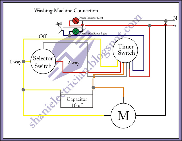 Washing Machine Wiring Diagram from static-resources.imageservice.cloud
