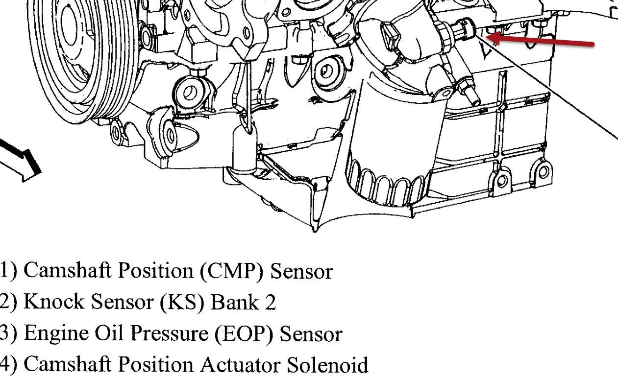 [DIAGRAM_09CH]  HS_0815] 2007 Chevrolet Impala Engine Diagram Download Diagram | 2007 Chevy Impala Engine Diagram |  | Www Mohammedshrine Librar Wiring 101