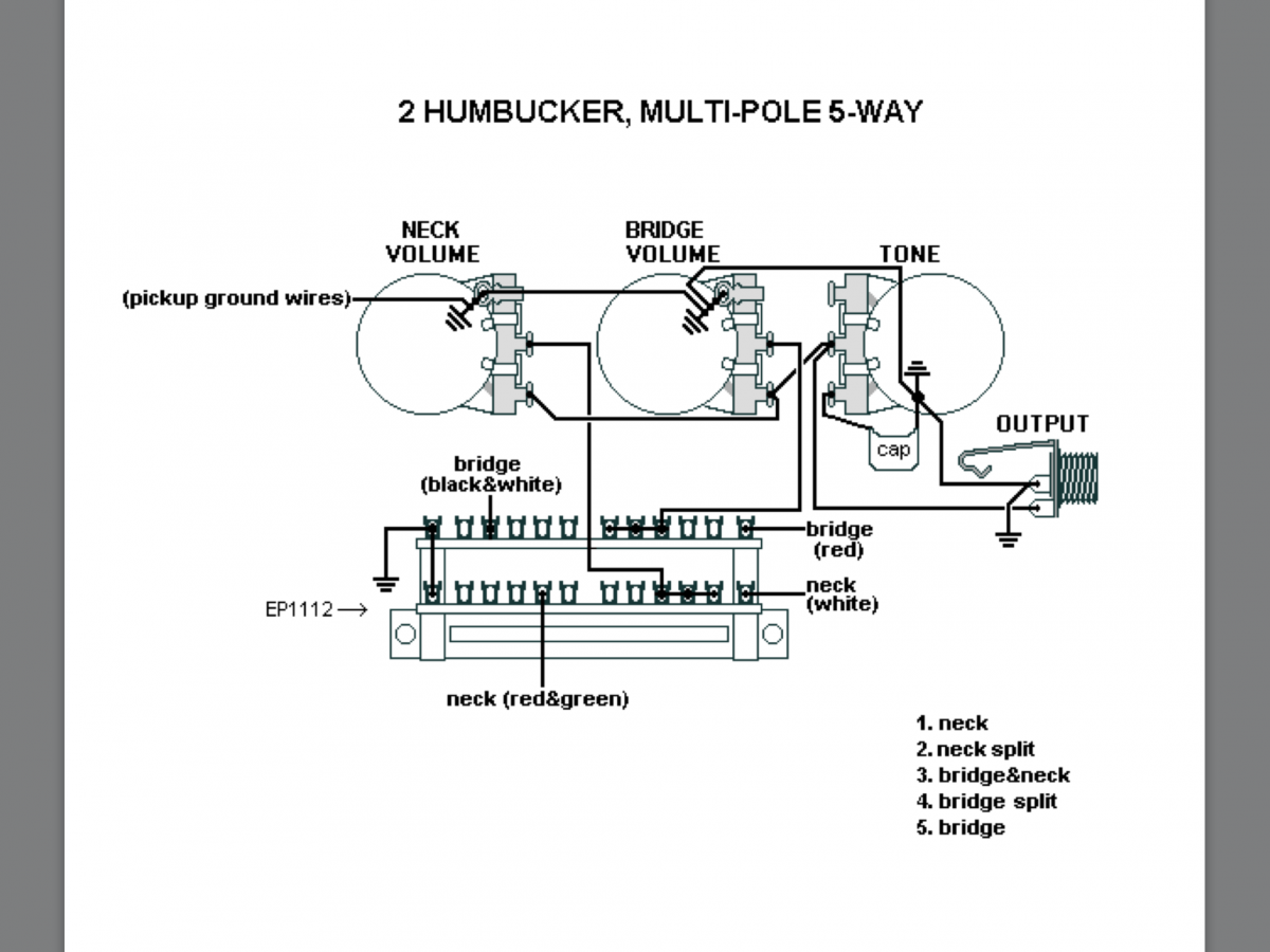 Humbucker Pickups With Red White And Ground Wires Wiring Diagram from static-resources.imageservice.cloud