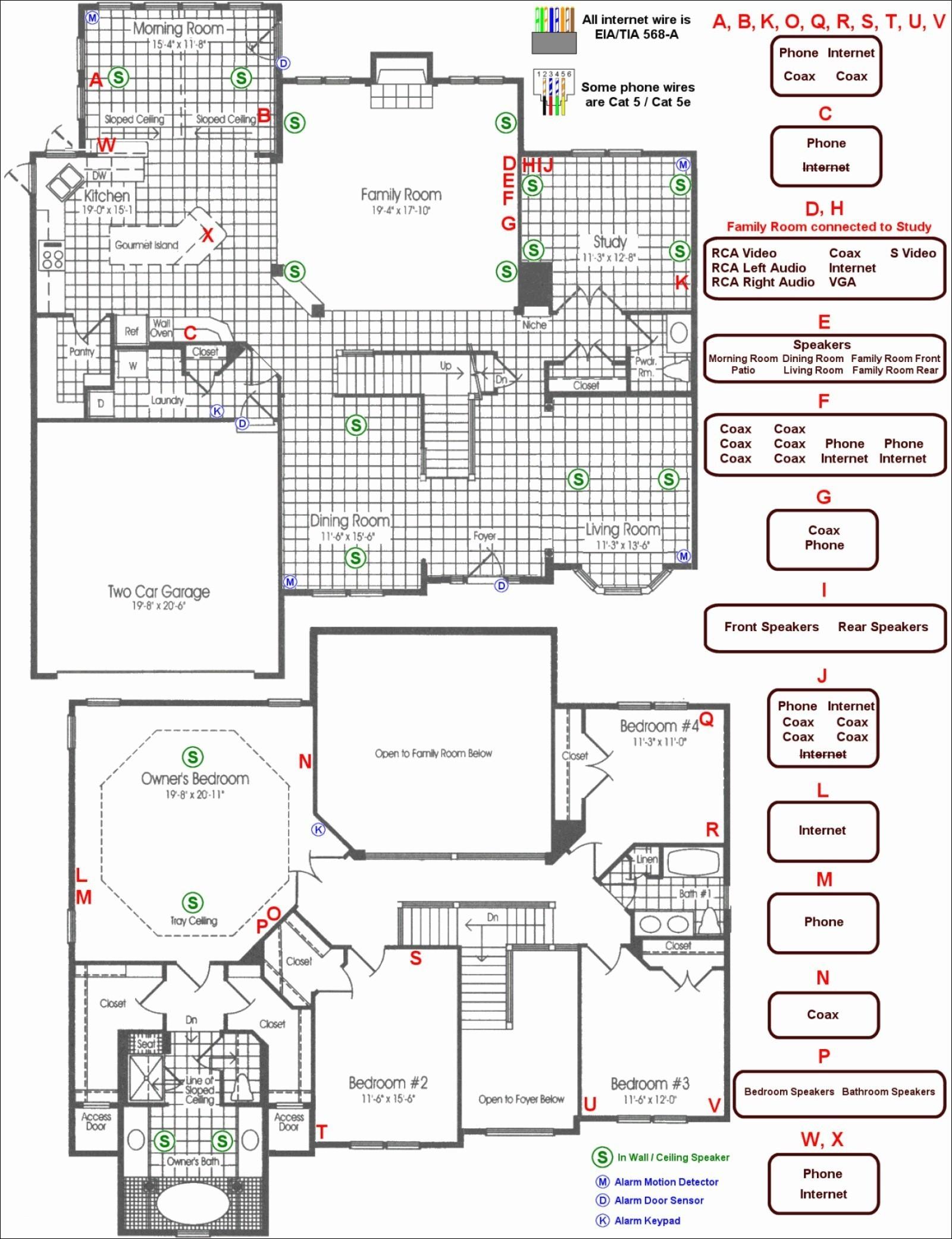 CM_8087] Residential House Wiring Diagrams Download DiagramHroni Denli Sputa Numap Mohammedshrine Librar Wiring 101