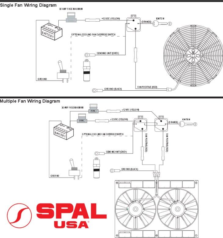 WO_9231] C3 Wiring Diagram Spal Fans Download Diagram | Spal Wiring Diagram Switches |  | Loskopri Oxyl Gresi Nful Mohammedshrine Librar Wiring 101