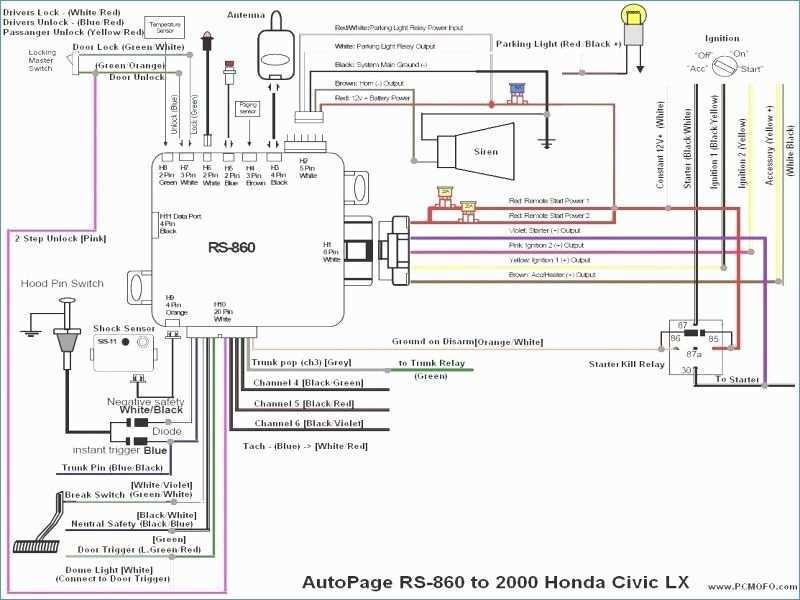 Strange 2000 Honda Civic Lx Wiring Diagram Brandforesight Co Wiring Cloud Xempagosophoxytasticioscodnessplanboapumohammedshrineorg