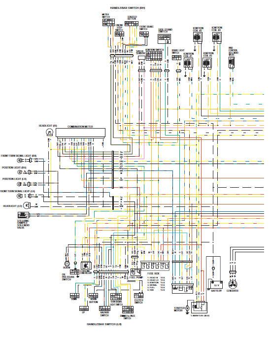 YB_3255] 2007 Gsxr 1000 Wiring Diagram Schematic WiringWww Mohammedshrine Librar Wiring 101
