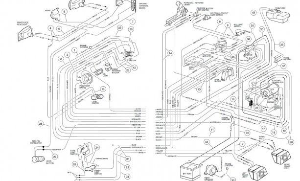 [ANLQ_8698]  SL_1860] Club Car Wiring Diagram Besides Club Car Carry All 2 Parts Diagram  On Wiring Diagram | 2000 Carry All 2 Wiring Diagram Headlights |  | Drosi Cosa Attr Xtern Favo Mohammedshrine Librar Wiring 101