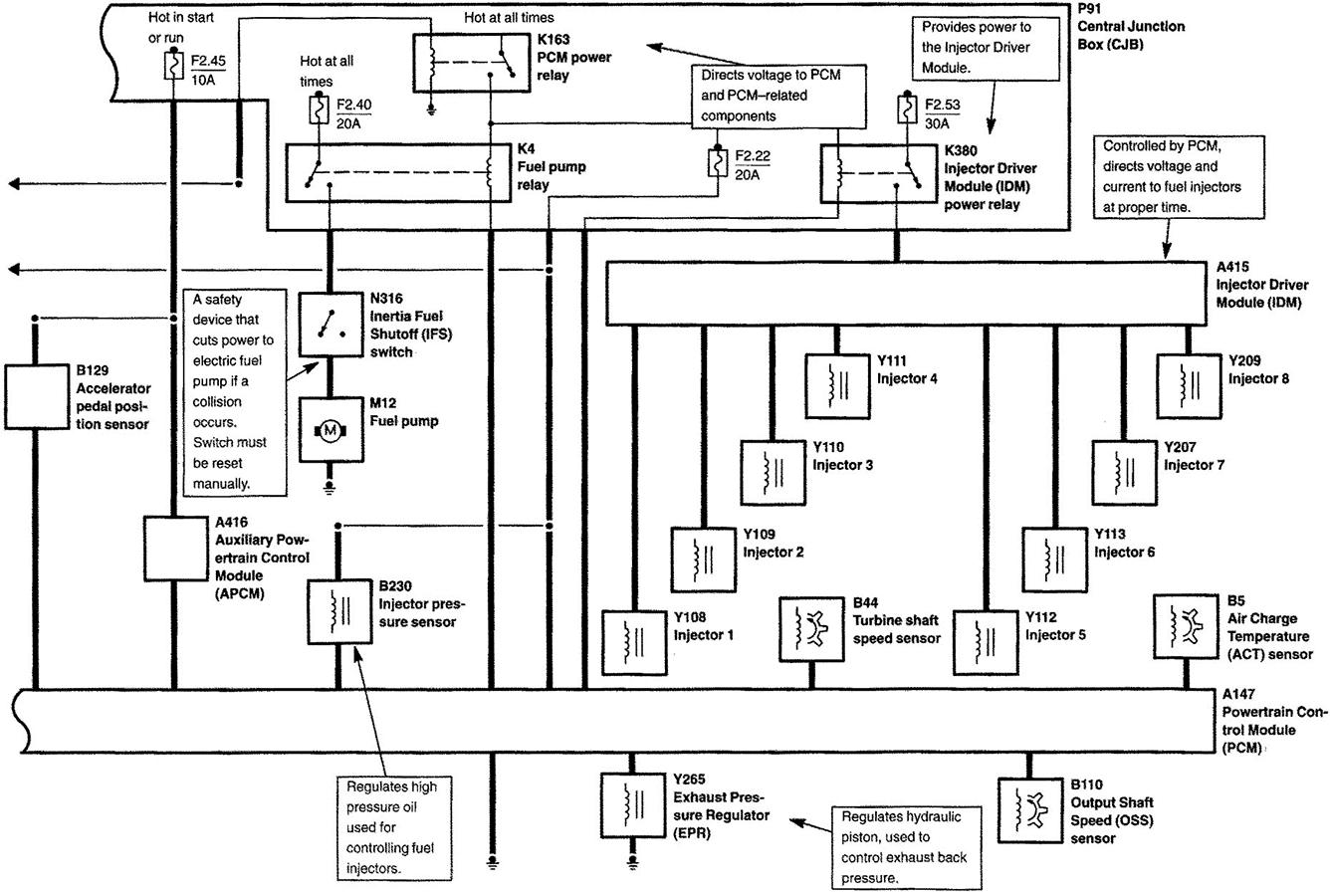 2002 ford f 250 engine wire diagram hy 3964  07 f550 wiring diagram for trailer  hy 3964  07 f550 wiring diagram for trailer