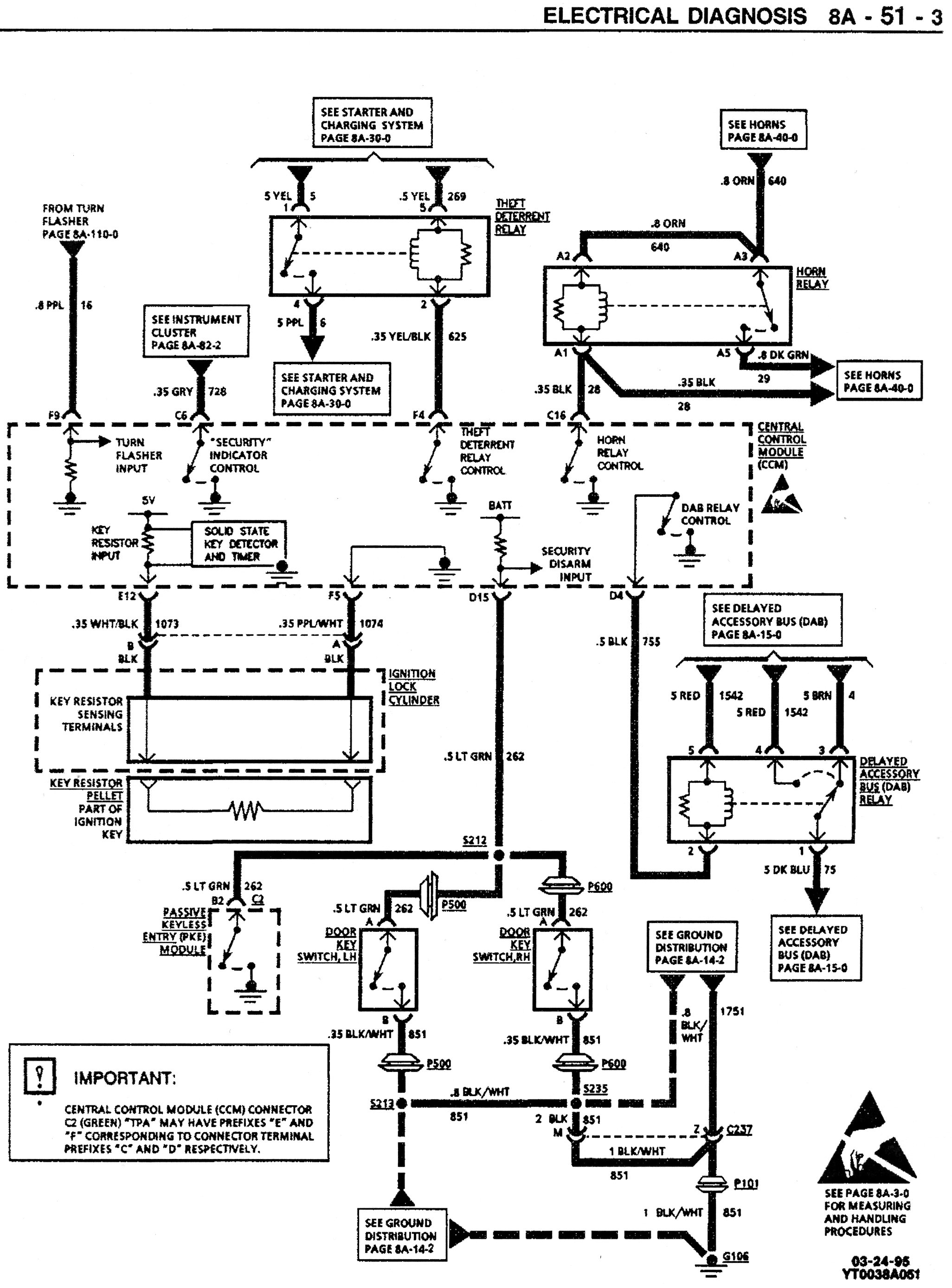diagram] 1965 corvette instrument wiring diagram full version hd quality wiring  diagram - softdiagram.okayanimazione.it  diagram database