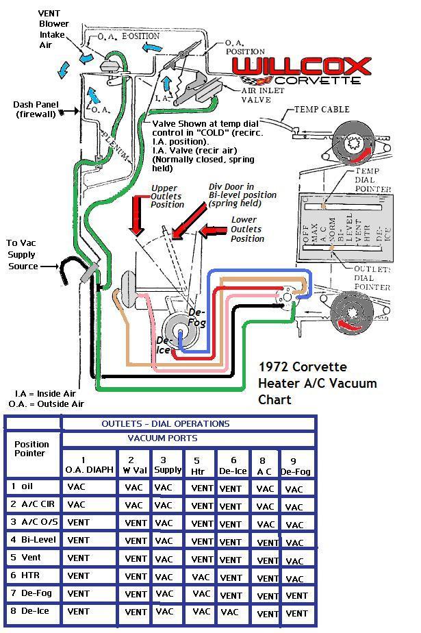 77 Corvette Ac Wiring Diagram Pioneer Stereo Wiring Harness Diagram Begeboy Wiring Diagram Source