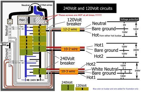 Groovy 240V House Wiring Epub Pdf Wiring Cloud Uslyletkolfr09Org