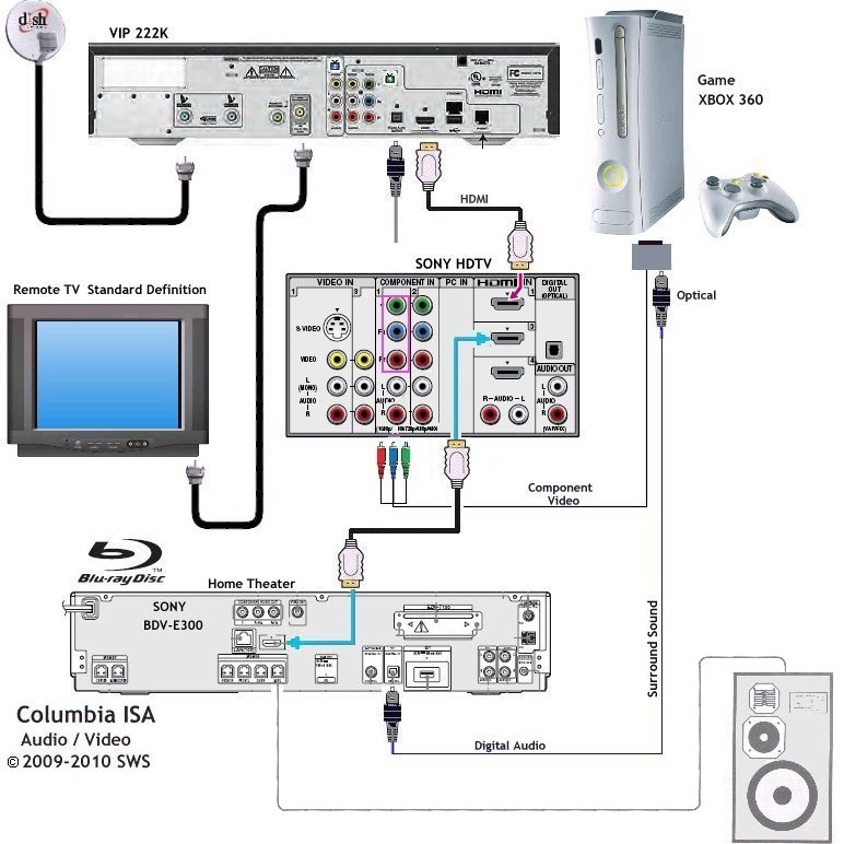 Xbox 360 Wiring Diagram from static-resources.imageservice.cloud