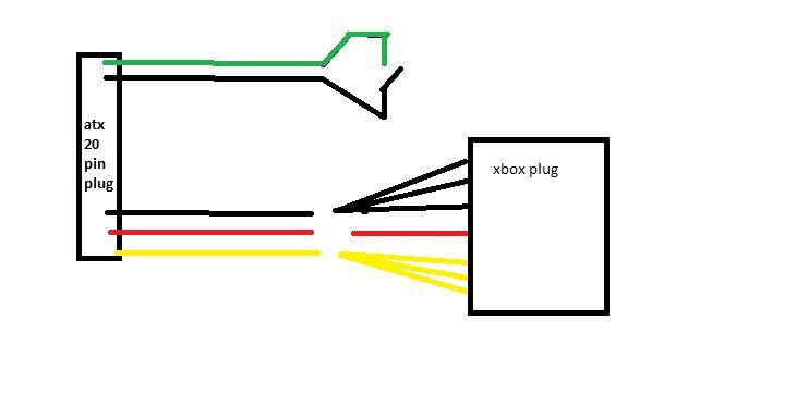 Super Xbox 360 Power Supply Wiring Diagram Wiring Diagram Data Schema Wiring Cloud Lukepaidewilluminateatxorg