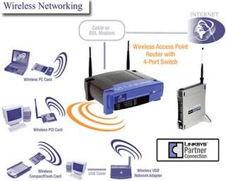 Stupendous Wireless Lan Block Diagram Wiring Diagram Wiring Cloud Xortanetembamohammedshrineorg