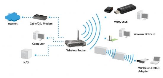 N300 Wireless Usb Adapter Schematic - 99 F250 Trailer Brake Wiring Diagram  - rccar-wiring.2010menanti.jeanjaures37.fr | N300 Wireless Usb Adapter Schematic |  | Wiring Diagram Resource