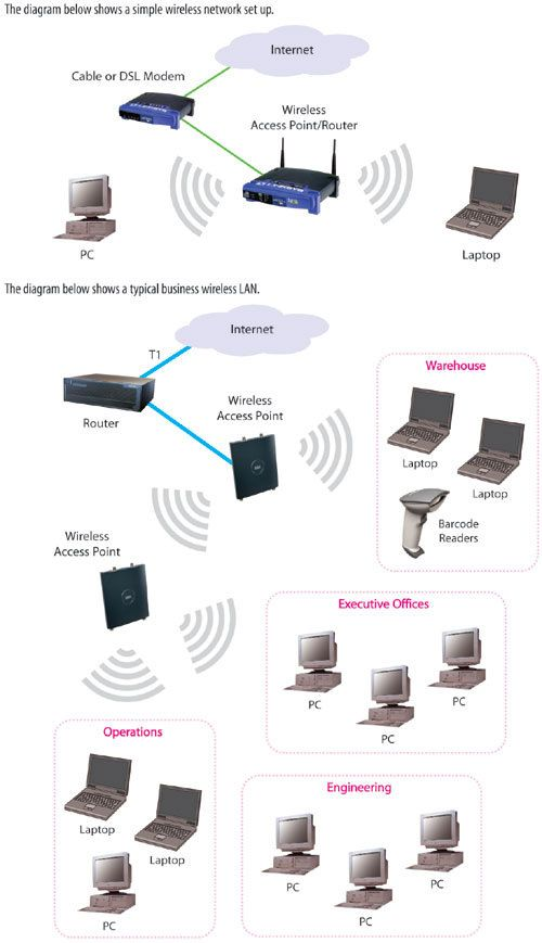 Miraculous Wireless Networking Setup Router Cable Installation In Dubai In 2019 Wiring Cloud Eachirenstrafr09Org