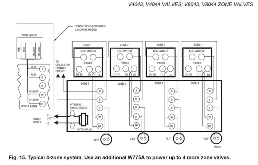 Wiring Actuators Eim Diagrams Valve 80007f 2004 Ih 4400 Wiring Diagram Wire Diag Yenpancane Jeanjaures37 Fr