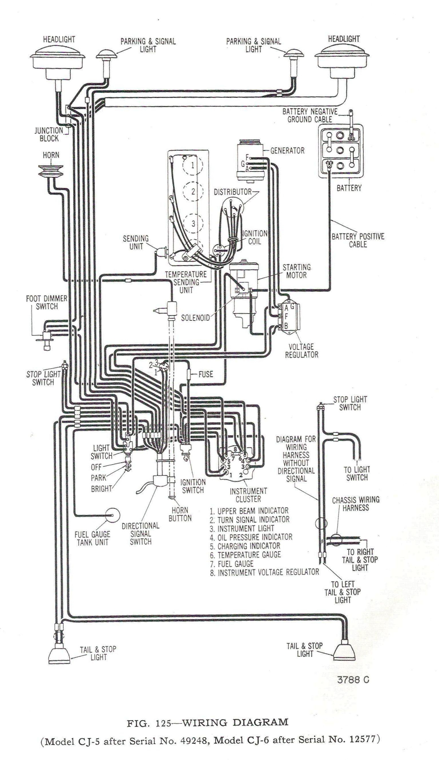 1980 Jeep Cj7 Wiring Schematic