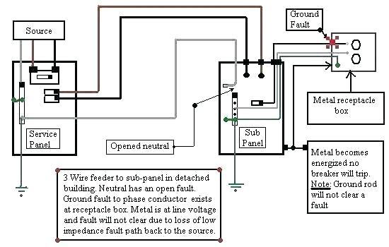 Lt 3721 100 Amp Sub Panel Wiring Diagram Free Diagram