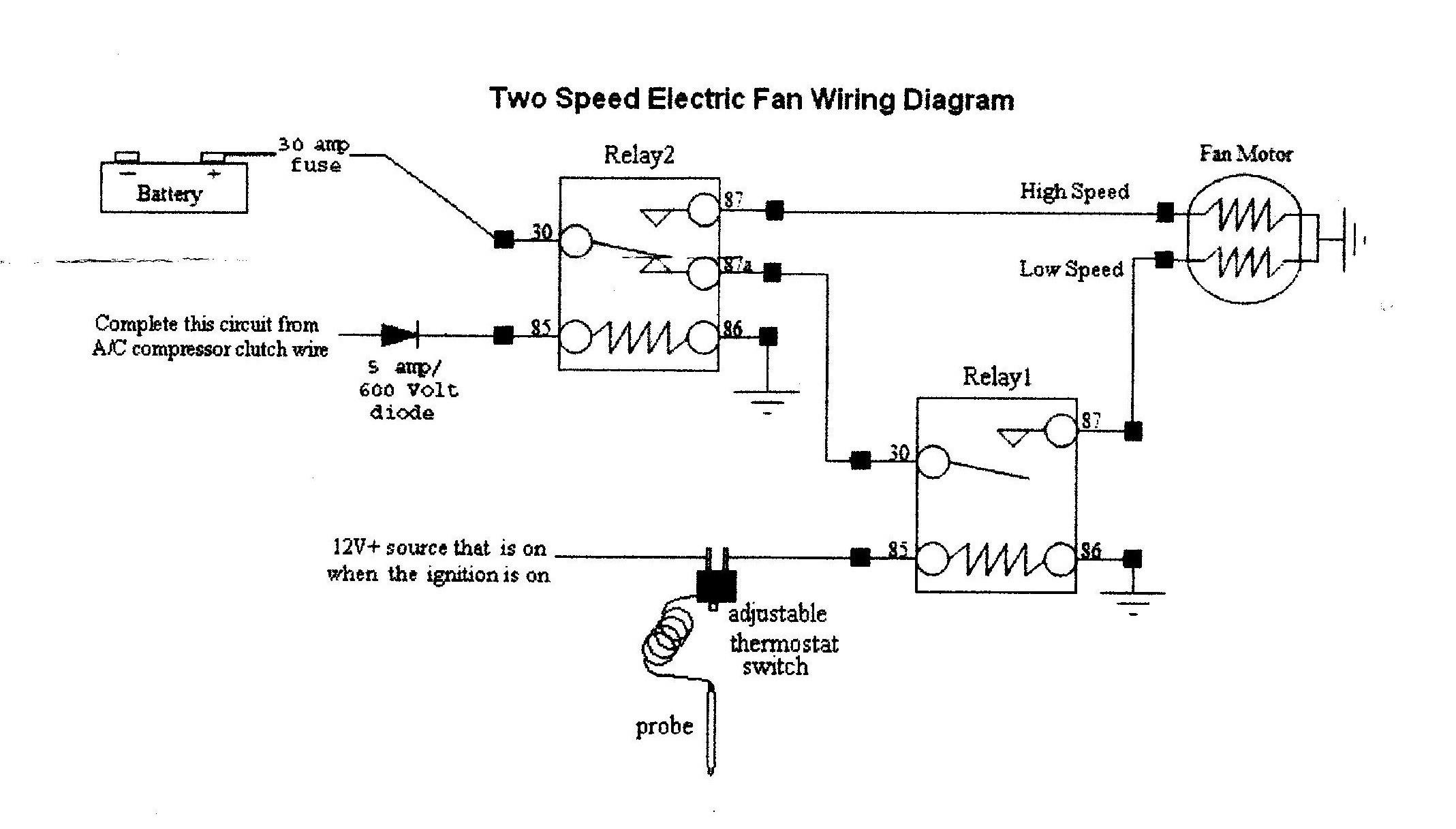 DIAGRAM] Wiring Diagram For 2 Sd Whole House Fan FULL Version HD Quality House  Fan - BPMDIAGRAM.CANTINE-ARGIOLAS.ITCantine-Argiolas.it