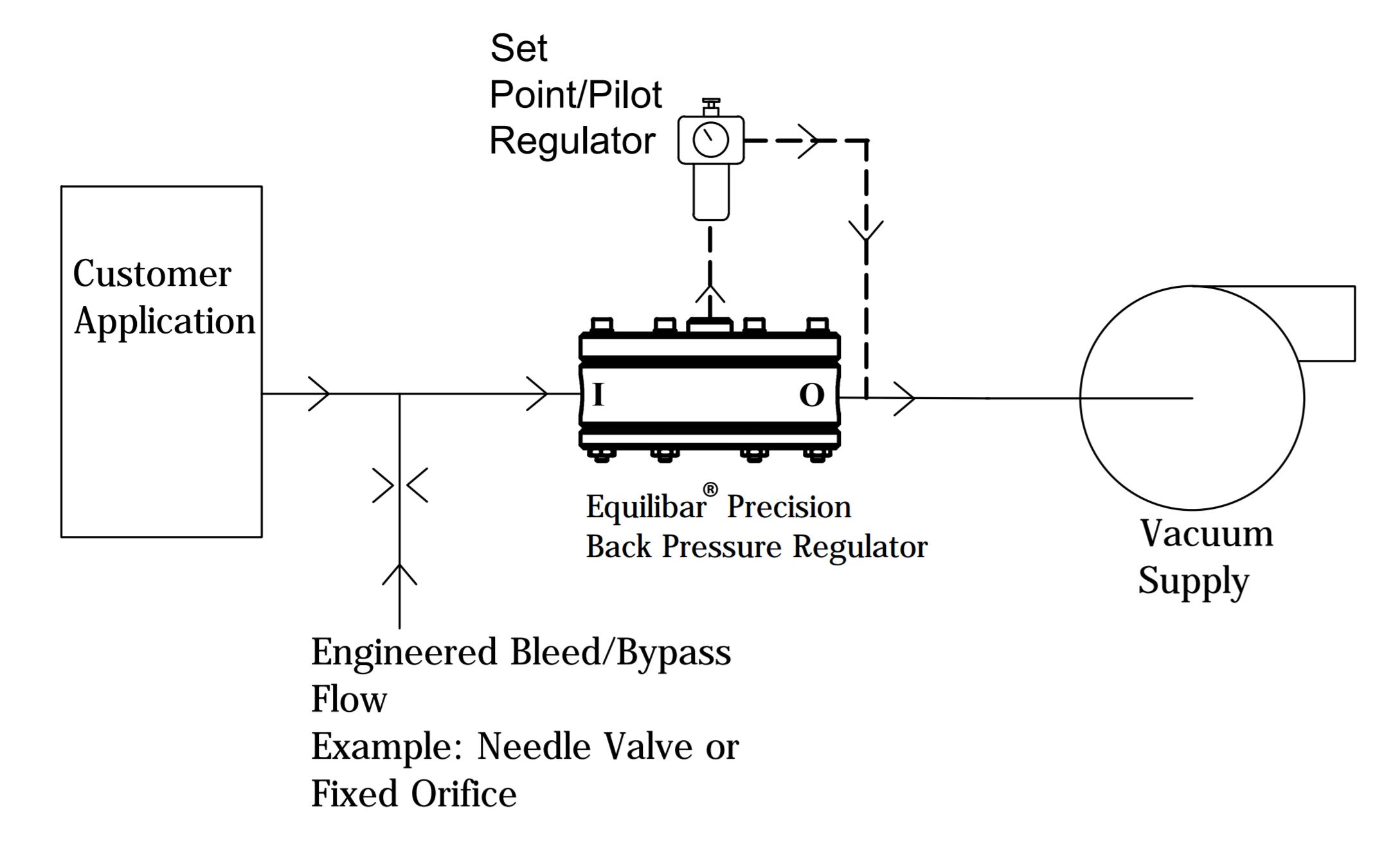 NO_3946] Vacuum Pump Diagram Vacuum Pump And Vacuum Download DiagramAstic Nful Inrebe Cette Obenz Pimpaps Ommit Push Hendil Mohammedshrine  Librar Wiring 101