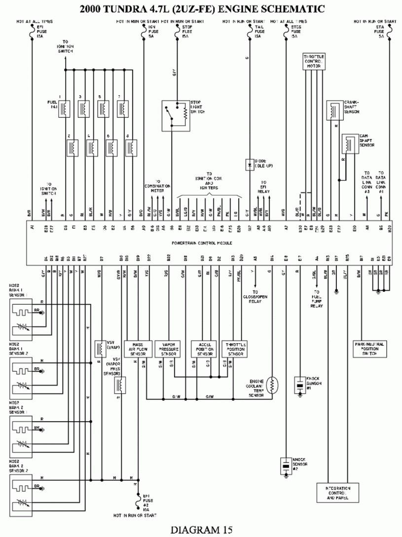 2013 tundra wiring diagram - wiring diagram data 2002 toyota sequoia wiring harness diagram  sound-cottbus.de