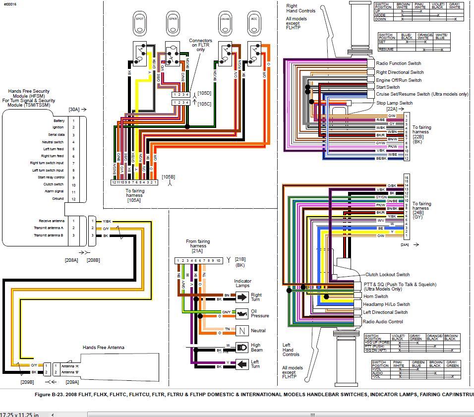 Sound Harley Davidson Radio Wiring Diagram - Wiring Diagram Direct  note-course - note-course.siciliabeb.it | Harley Davidson Wire Diagram 84 |  | note-course.siciliabeb.it