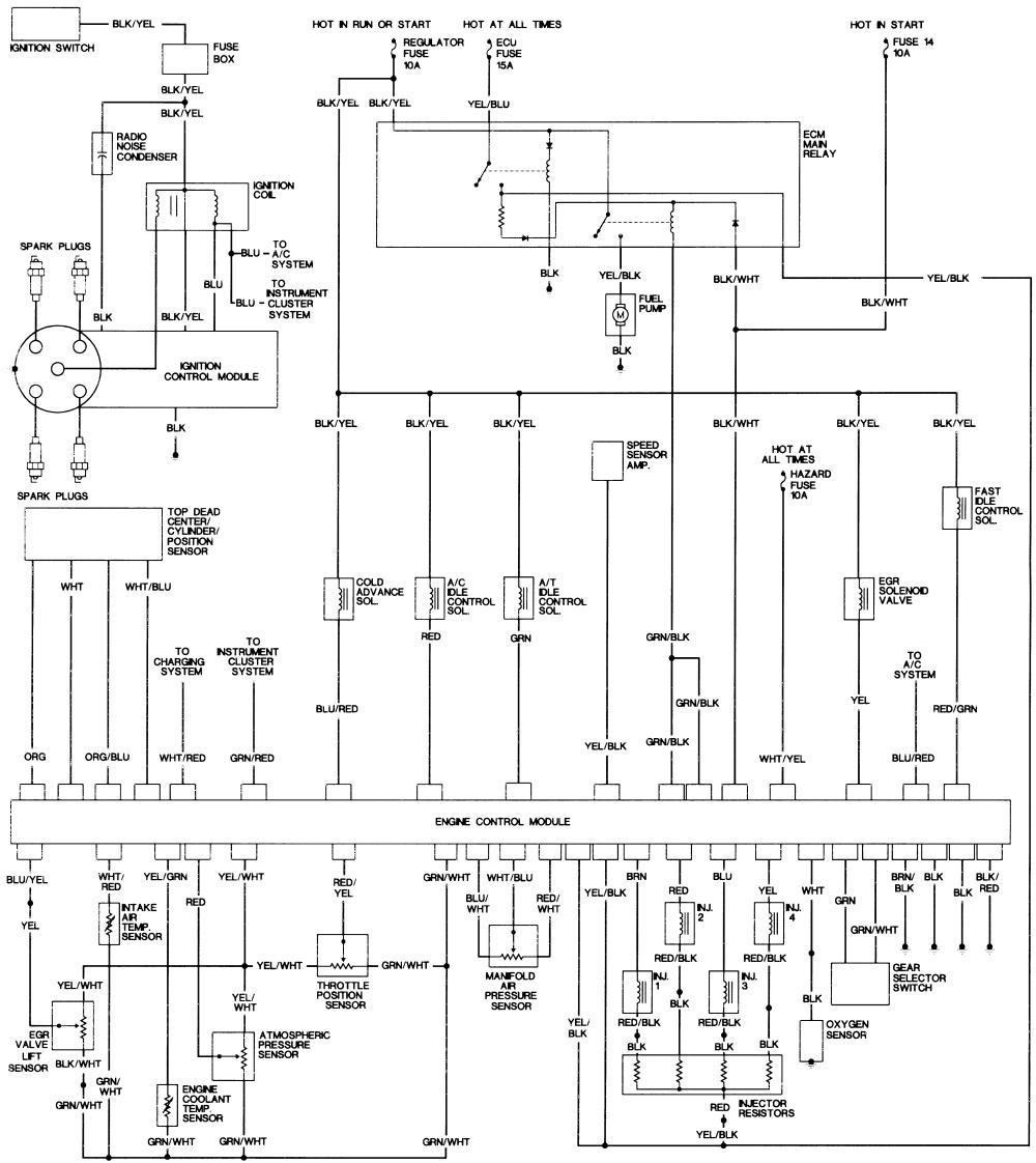 Fantastic 90 Accord Wiring Diagram Basic Electronics Wiring Diagram Wiring Cloud Rdonaheevemohammedshrineorg