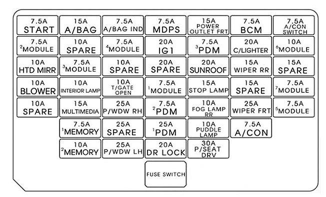 [SCHEMATICS_4FD]  01 Elantra Fuse Box - Coleman6701a907 Rv Ac Wiring Diagram for Wiring  Diagram Schematics | 1996 Ford Aerostar Fuse Box Diagram |  | Wiring Diagram Schematics