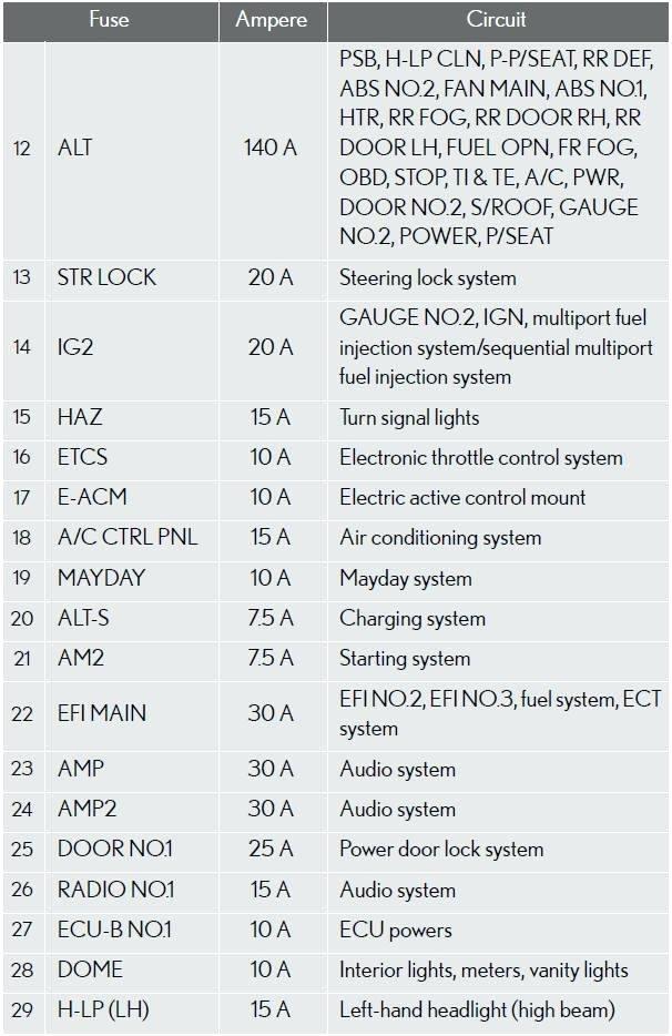 NT_2925] Fuse Box For Lexus Gs300 Wiring DiagramOxyt Pneu Semec Mohammedshrine Librar Wiring 101