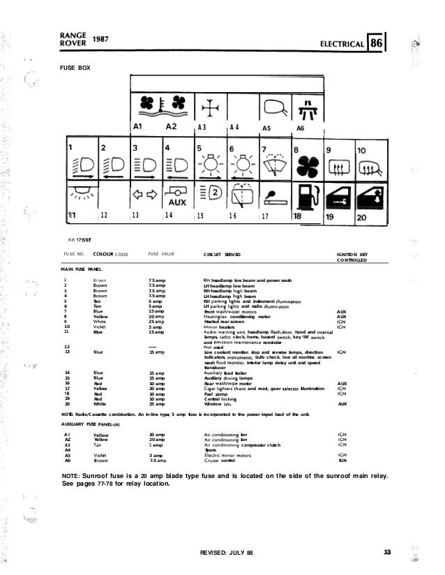 Fuse Box On 2004 Range Rover - fokus.blog.seblock.deWiring Schematic Diagram and Worksheet Resources