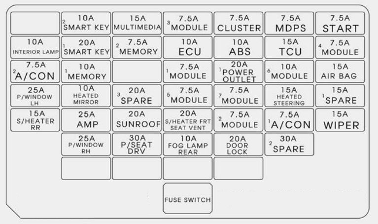 ww_5201] kia rondo fuse box schematic wiring  caci pila faun mimig verr monoc ally semec cette mohammedshrine ...