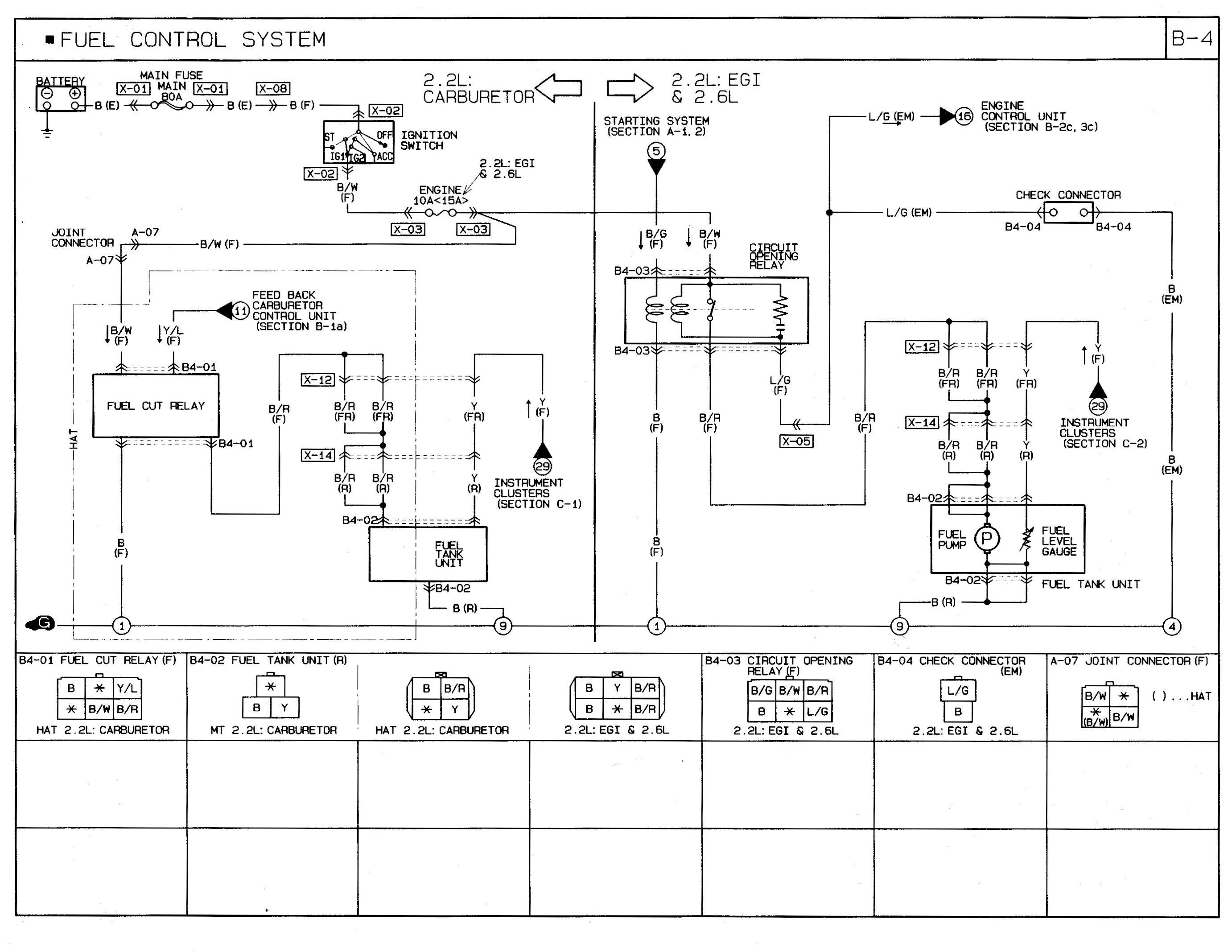 [ZSVE_7041]  SS_4293] Mazda B2200 Starter Diagram 1991 Mazda Miata 1989 Mazda B2200  Ignition Free Diagram | Mazda B2000 Ignition Wiring Diagram |  | Weveq Reda Nowa Hyedi Salv Mohammedshrine Librar Wiring 101