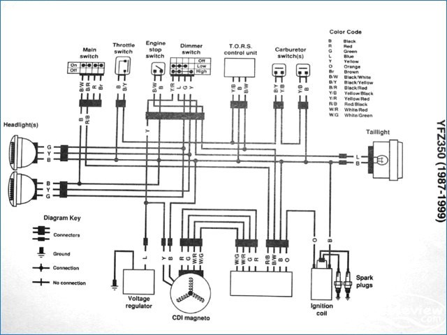 cf 250 wiring diagram cf moto 250 wiring diagram wiring diagram data  cf moto 250 wiring diagram wiring